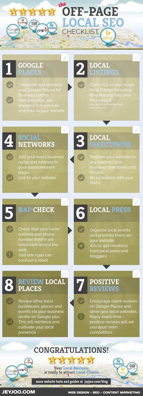 local SEO & Local business