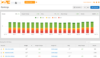 WIN A FREE Keyword Tracking & Marketing Dashboard Subscription!